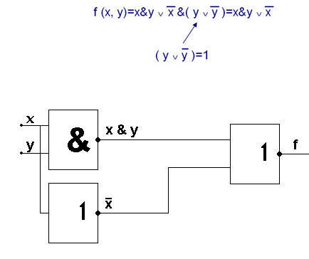 5) Эквивалентность (логическая