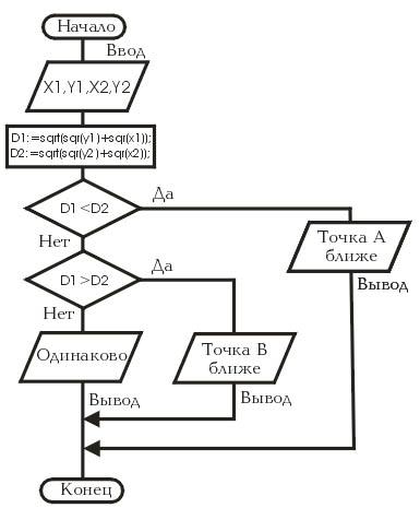 Program Example_ploskost;